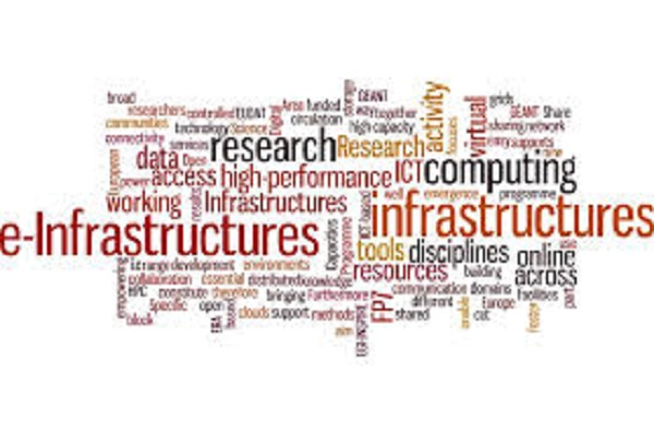 Opportunities for Indian and European ICT Research Exploring Commonalities, Best Practices and Success Stories