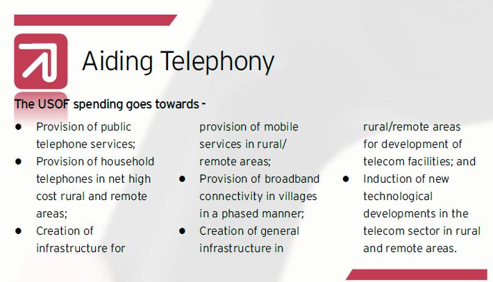 Aiding Telephony