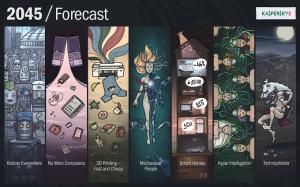 forecast_2045