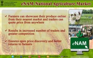National-Agriculture-Market-eNAM
