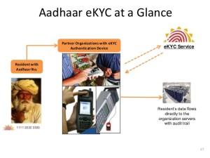 aadhaar-identity-innovation-ideas-17-638