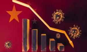 Economic Meltdown #Corona Part 3