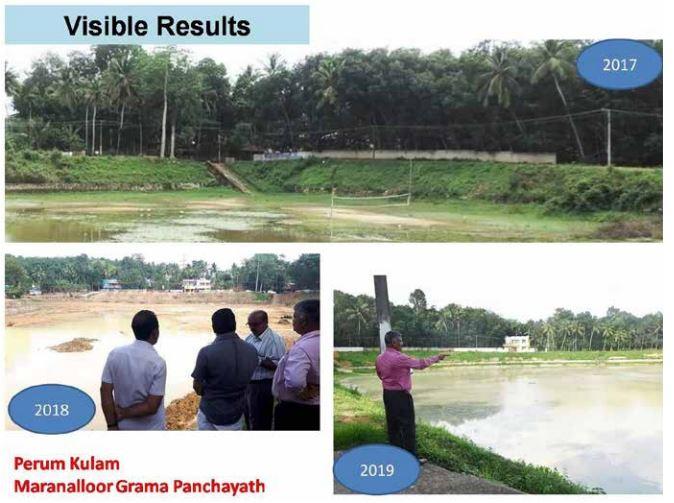 'Vattatha Uravakkay Jalasamrudhi' – Kerala's Smart Water Conservation