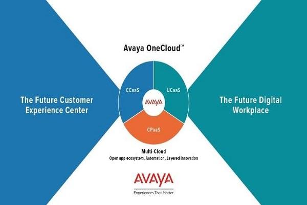 Avaya OneCloud